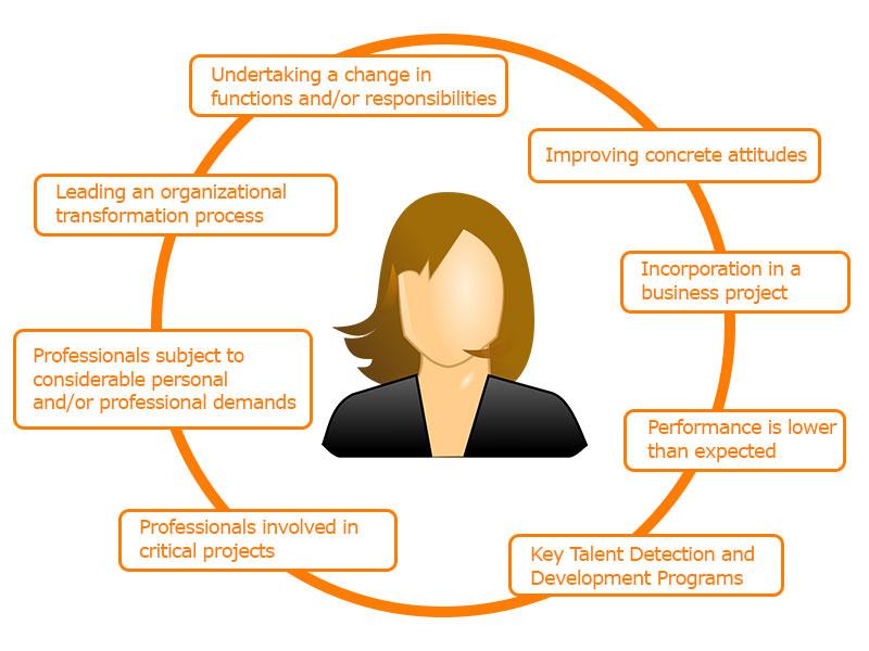 executive coaching Serviselect